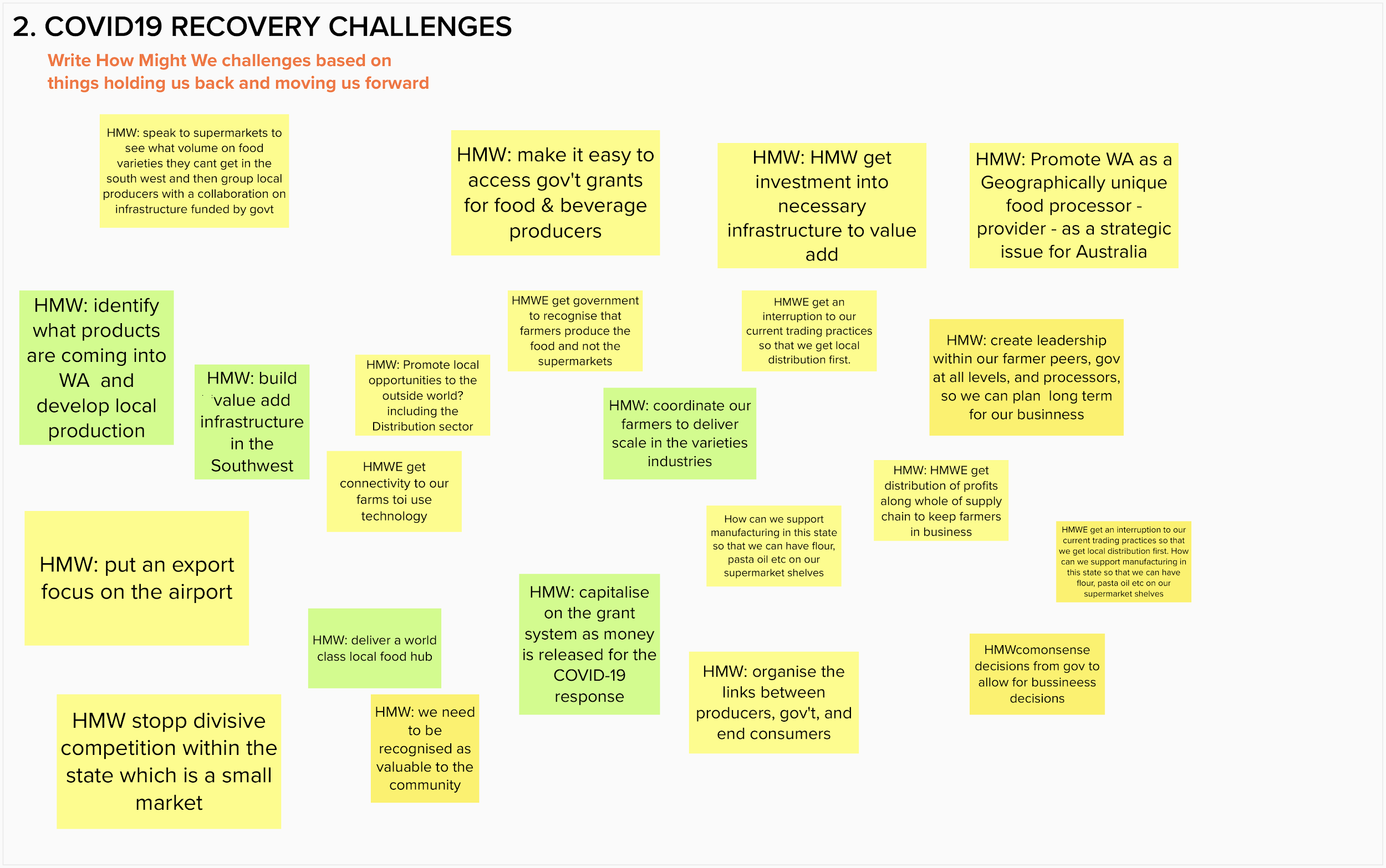 Covid 19 Recovery Challenges